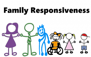 Chronic pain and family responsiveness image. How can caregiving be different with different ages for CRPS/RSD?